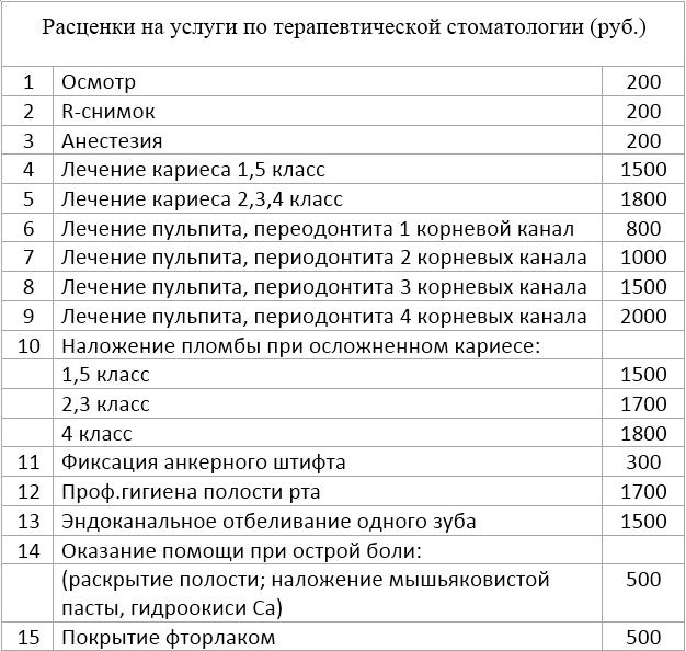Расценки услуг стоматологической клиники Жемчужина в Тамбове